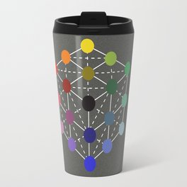Colour cube (black point) from the Manual of the science of colour by W. Benson, 1871, Remake Travel Mug