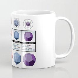 Platonic Solids  Coffee Mug