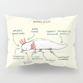Anatomy of an Axolotl Pillow Sham