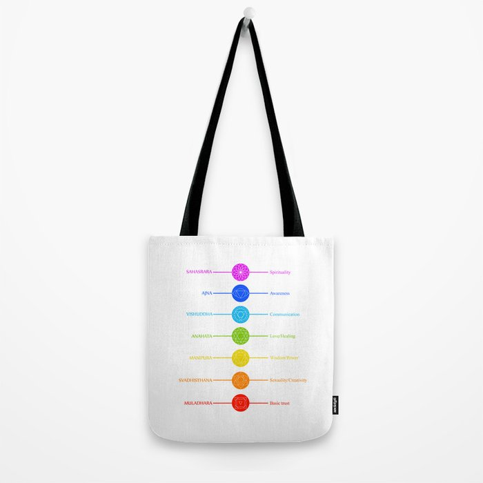 Chakra symbols with respective colors and what they stand for- Spiritual gifts Tote Bag