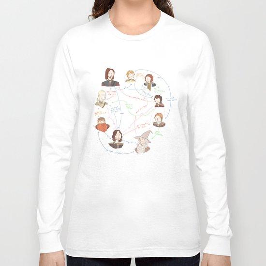 Fellowship Relationship Chart Long Sleeve T-shirt