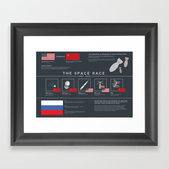 The Space Race Timeline Framed Art Print