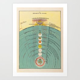 The Ordering of Paradise Art Print