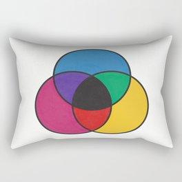 Matthew Luckiesh: The Subtractive Method of Mixing Colors (1921), re-make, interpretation Rectangular Pillow