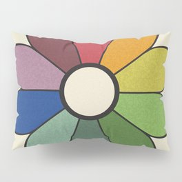 James Ward's Chromatic Circle (no background) Pillow Sham