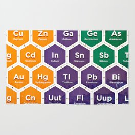Elements of periodic table Rug