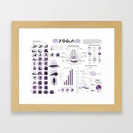 Yoga Infographic Framed Art Print