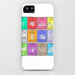 Zodiac (Awkward IRL #9) iPhone Case