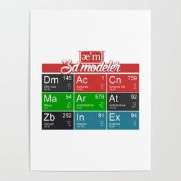 ae'm 3d modeler Poster
