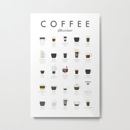 Coffee Chart - Mixed Drinks Metal Print