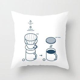 Coffee + Stroopwafel Throw Pillow