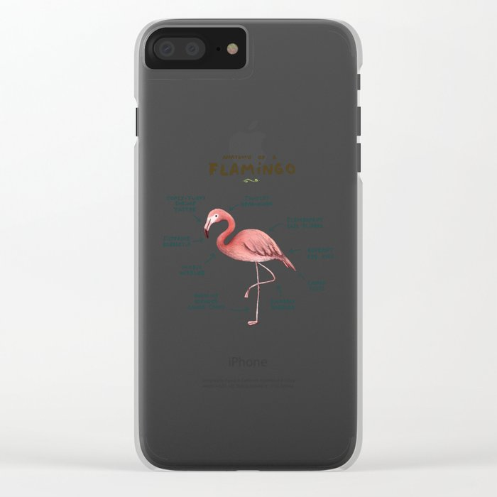 Anatomy of a Flamingo Clear iPhone Case