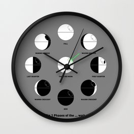 That's No Moon Phases Wall Clock