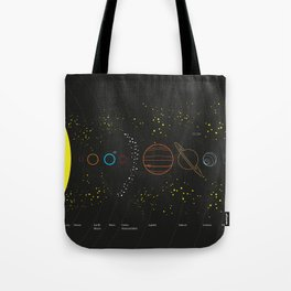 Solar System with Planet Names Tote Bag