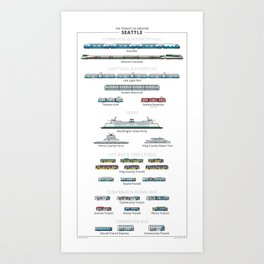 Guide - The Transit of Greater Seattle Art Print
