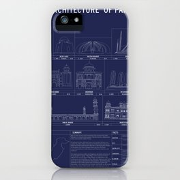 The Architecture of Pakistan iPhone Case