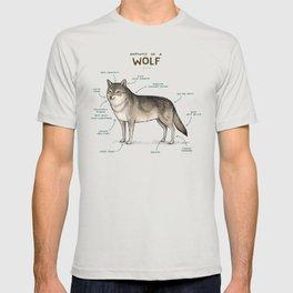 Anatomy of a Wolf T-shirt