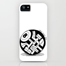 Thirty Five Dungeon Maps iPhone Case