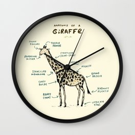 Anatomy of a Giraffe Wall Clock