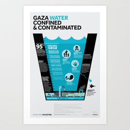 Gaza Water: Confined & Contaminated Art Print