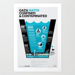 Gaza Water: Confined & Contaminated Art Print