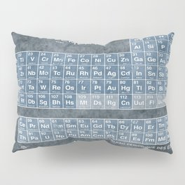 Tableau Periodiques Periodic Table Of The Elements Vintage Chart Blue Pillow Sham