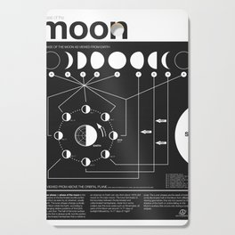 Phases of the Moon infographic Cutting Board