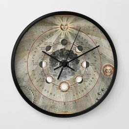 Celestial Map 1660f Wall Clock