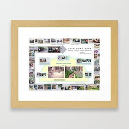 Participatory Design Framed Art Print