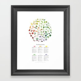 The Healing Garden Framed Art Print