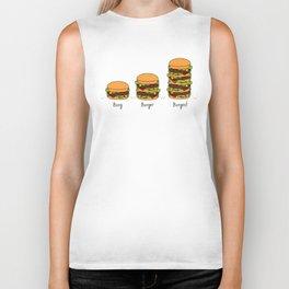 Burger explained. Burg. Burger. Burgest. Biker Tank