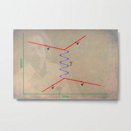 Feynman Diagram Metal Print