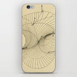 Fluid Dynamics iPhone Skin