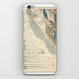 1854 Comparative Lengths of Rivers and Heights of Mountains iPhone Skin