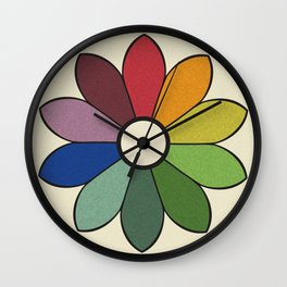 James Ward's Chromatic Circle (no background) Wall Clock