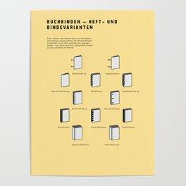 Buchbinden – Heft- und Bindevarianten Poster