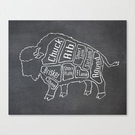Buffalo Butcher Diagram (Meat Chart) Canvas Print