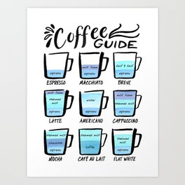 Coffee Guide - Blue Colors Art Print