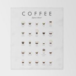 Coffee Chart - Espresso Classics Throw Blanket
