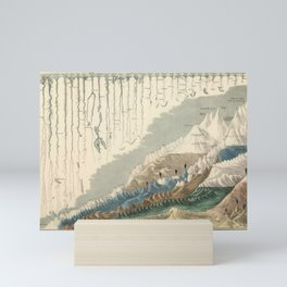 1854 Comparative Lengths of Rivers and Heights of Mountains Mini Art Print