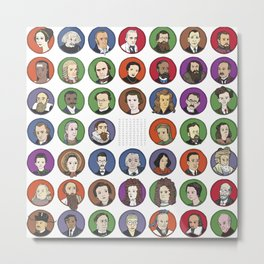 Portraits of Important Scientists Metal Print