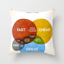 How Would You Like Your Graphic Design? Throw Pillow