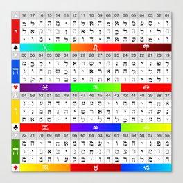Tetragrammaton Canvas Print