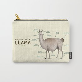 Anatomy of a Llama Carry-All Pouch