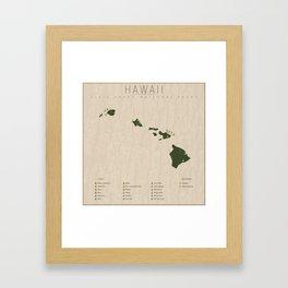 Hawaii Parks Framed Art Print