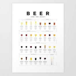 Beer chart - Lagers Art Print
