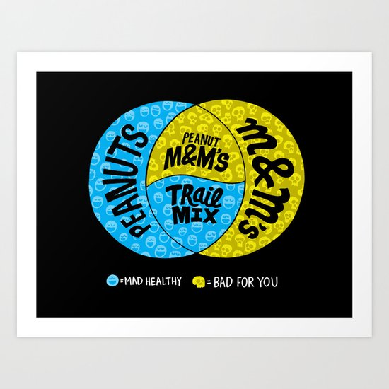 Peanut M&M's Art Print