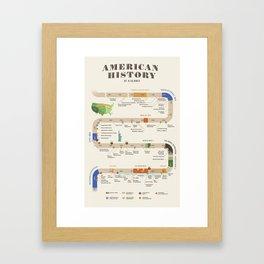 American History Poster Timeline Framed Art Print