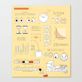 Procrastination By The Numbers Canvas Print