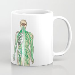 Human neural pathways Coffee Mug